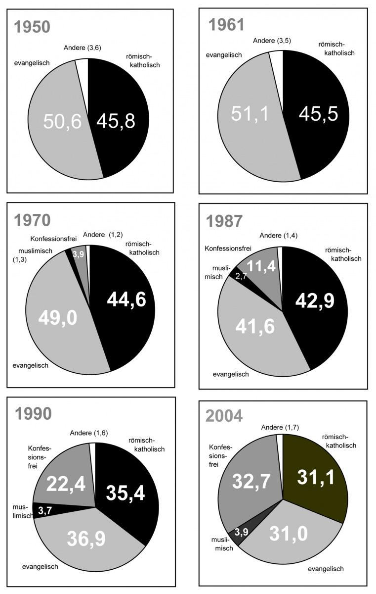 Empirie der Weltanschauungen | fowid - Forschungsgruppe ...