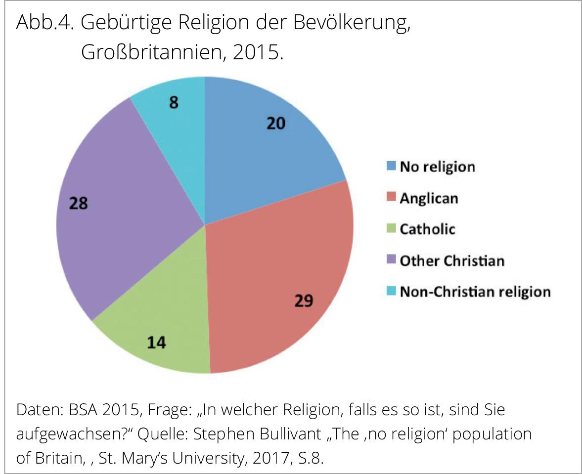 Welche dating-sites sind nicht religiös?