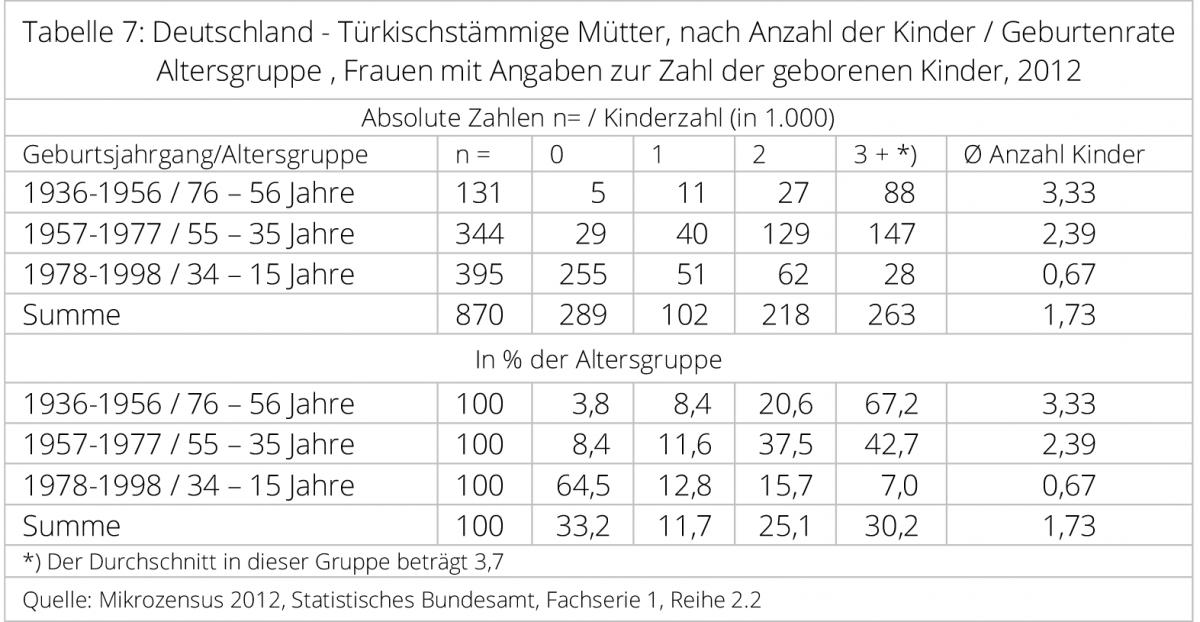 Berühmt Gehirn Teasers Einer Tabelle Mit Antworten Zeitgenössisch ...