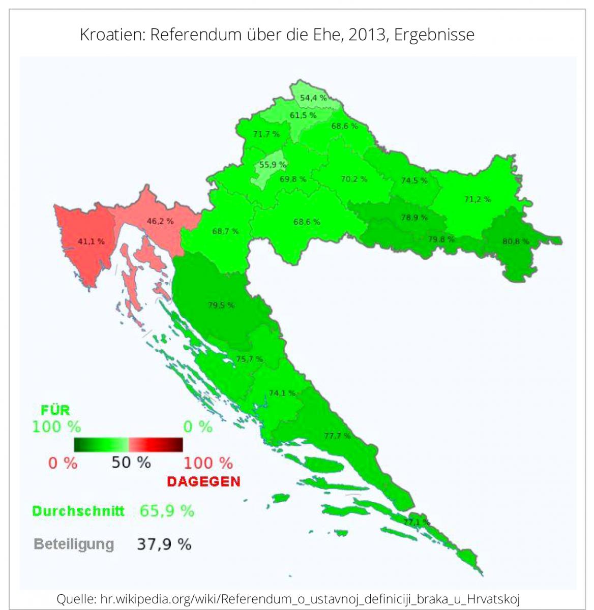 Frauen kroatische mentalität Jugoslawische Frauen