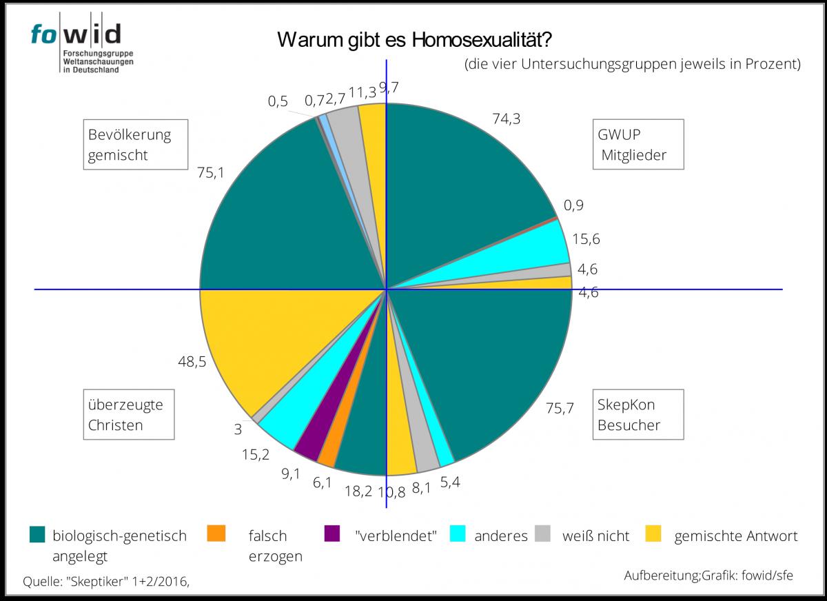 Fantastisch Bemerkenswerte Datenflussdiagramm Schöpfer Galerie - Der ...